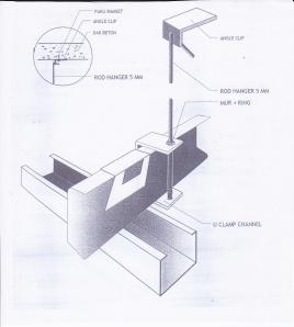 Gyproc Framing System_0001